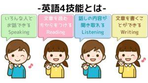 英語4技能