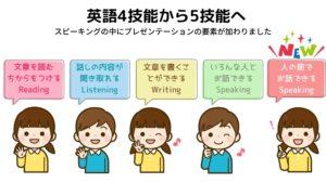 英語5技能